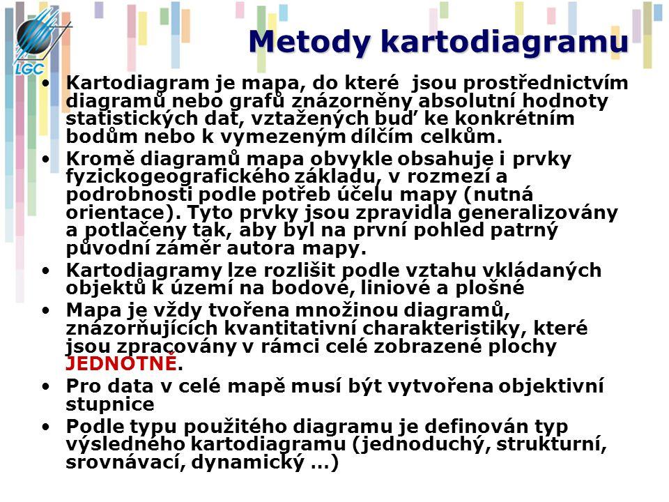 Metody kartodiagramu Kartodiagram je mapa, do které jsou prostřednictvím diagramů nebo grafů znázorněny absolutní hodnoty statistických dat, vztažených buď ke konkrétním bodům nebo k vymezeným dílčím celkům.