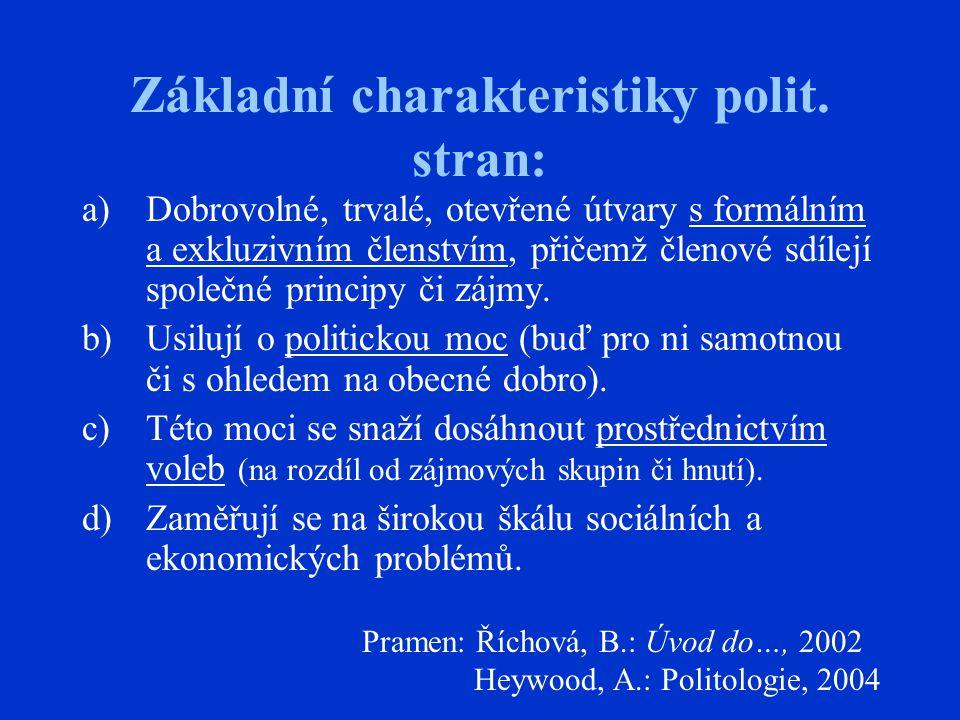 """Politická strana - definice Slovo politická strana odvozeno od slova """"pars ¨, tj."""