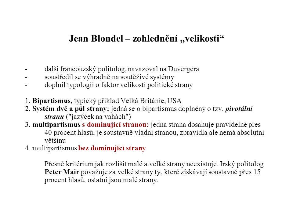 """Jean Blondel – zohlednění """"velikosti -další francouzský politolog, navazoval na Duvergera -soustředil se výhradně na soutěživé systémy -doplnil typologii o faktor velikosti politické strany 1."""