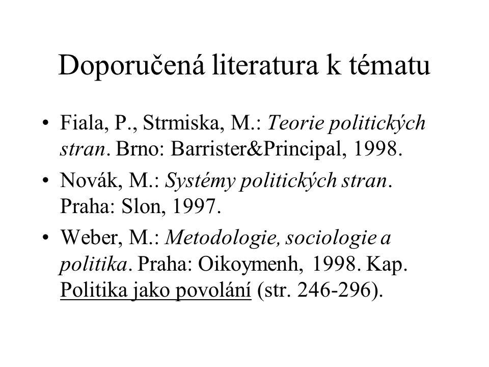 Doporučená literatura k tématu Fiala, P., Strmiska, M.: Teorie politických stran.
