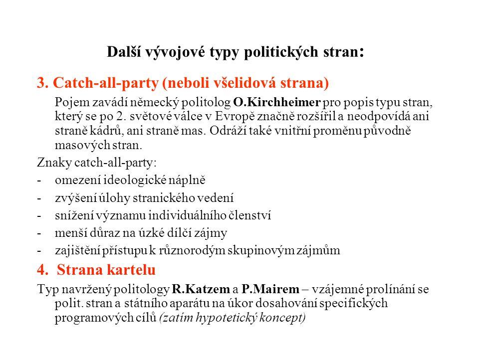 Další vývojové typy politických stran : 3.