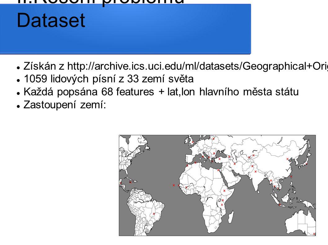 II.Řešení problému Dataset Získán z http://archive.ics.uci.edu/ml/datasets/Geographical+Original+of+Music/ 1059 lidových písní z 33 zemí světa Každá popsána 68 features + lat,lon hlavního města státu Zastoupení zemí: