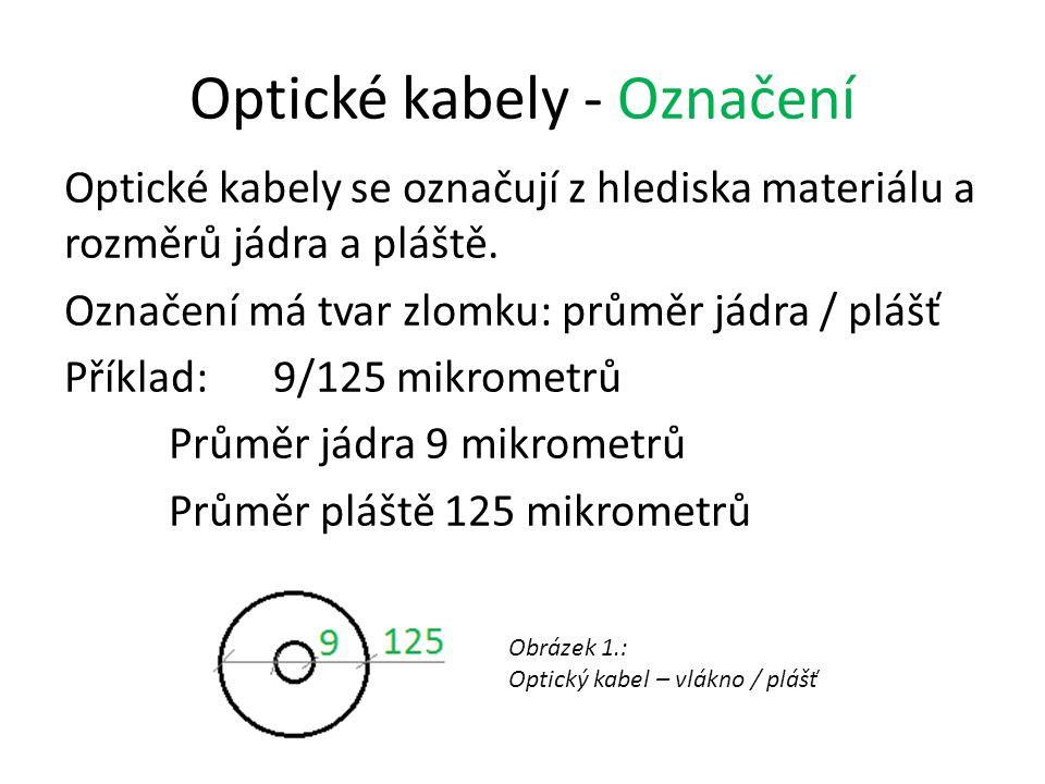Optické kabely - Označení Optické kabely se označují z hlediska materiálu a rozměrů jádra a pláště. Označení má tvar zlomku: průměr jádra / plášť Přík