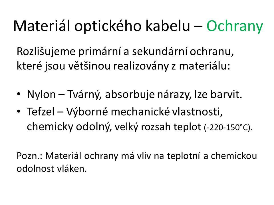 Materiál optického kabelu – Ochrany Rozlišujeme primární a sekundární ochranu, které jsou většinou realizovány z materiálu: Nylon – Tvárný, absorbuje