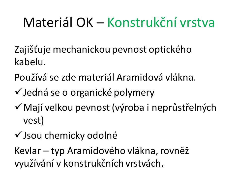 Materiál OK – Konstrukční vrstva Zajišťuje mechanickou pevnost optického kabelu. Používá se zde materiál Aramidová vlákna. Jedná se o organické polyme