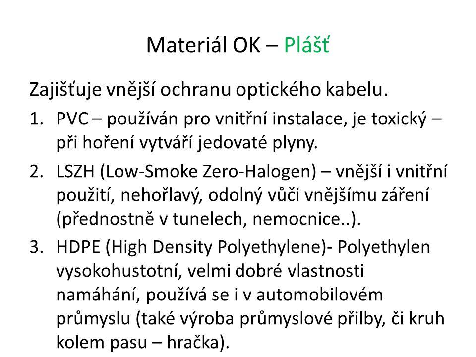 Materiál OK – Plášť Zajišťuje vnější ochranu optického kabelu. 1.PVC – používán pro vnitřní instalace, je toxický – při hoření vytváří jedovaté plyny.