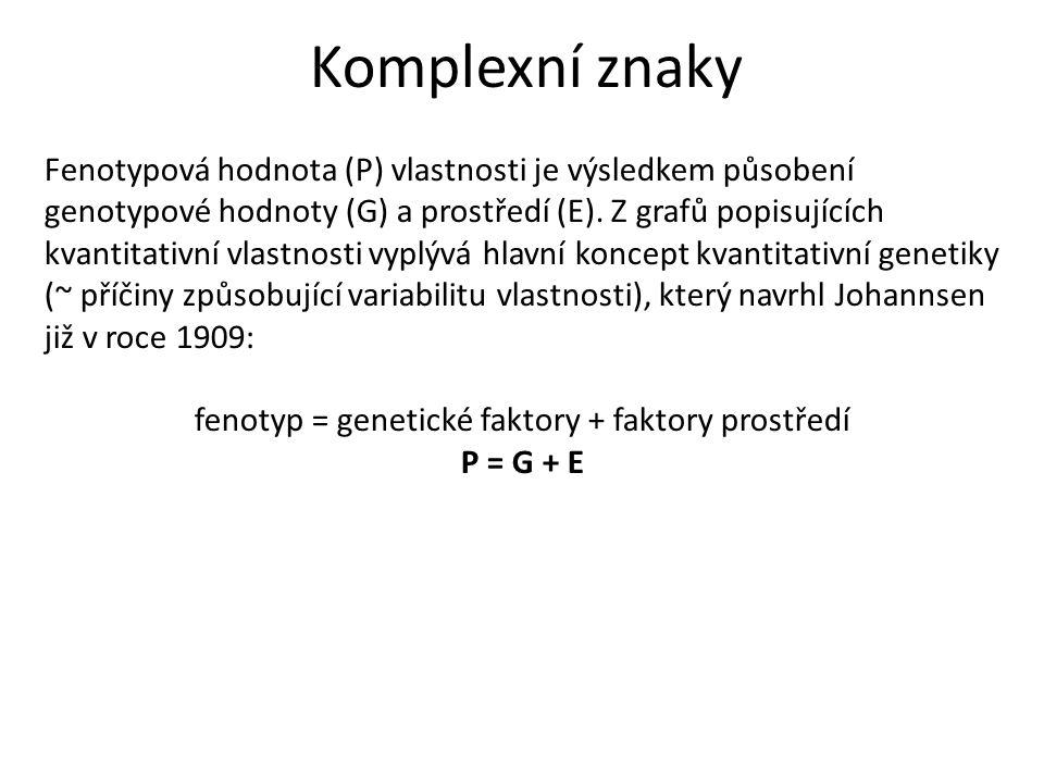 Komplexní znaky Fenotypová hodnota (P) vlastnosti je výsledkem působení genotypové hodnoty (G) a prostředí (E). Z grafů popisujících kvantitativní vla