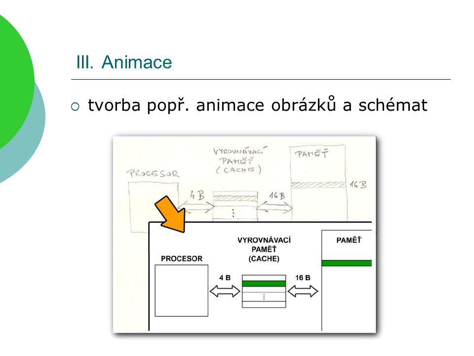 III. Animace  tvorba popř. animace obrázků a schémat