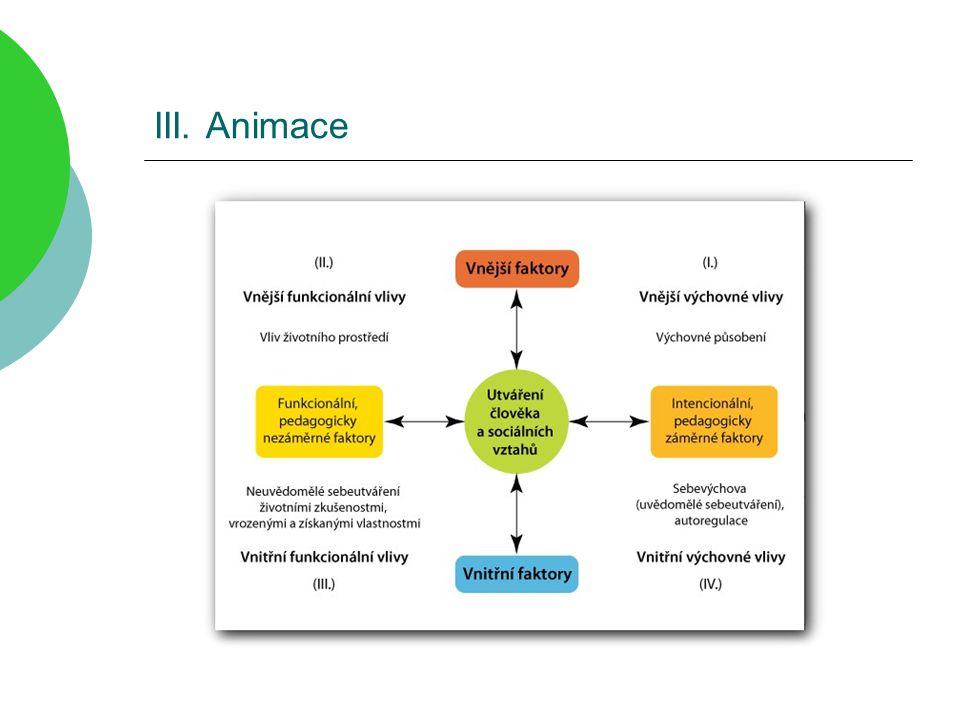 III. Animace