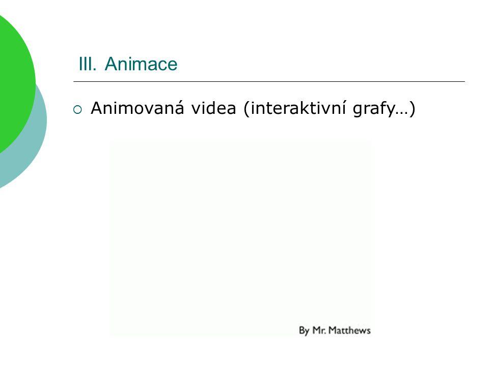 III. Animace  Animovaná videa (interaktivní grafy…)