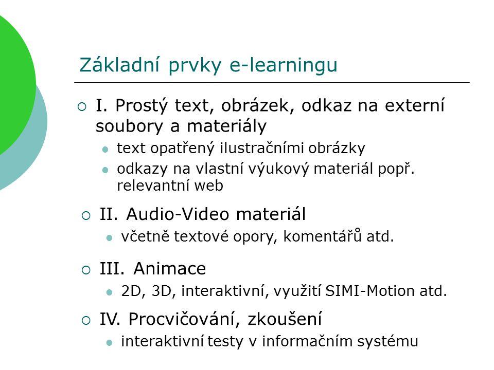 Základní prvky e-learningu  I.