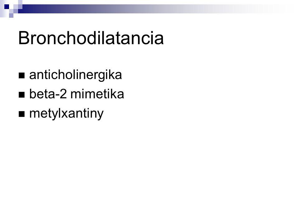 Bronchodilatancia anticholinergika beta-2 mimetika metylxantiny