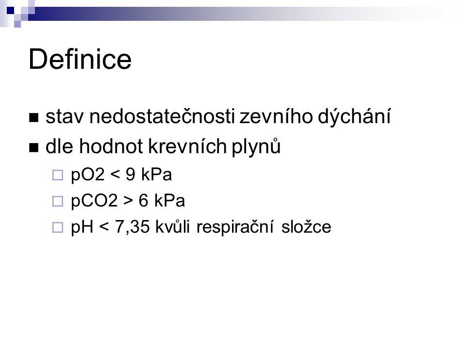 Definice stav nedostatečnosti zevního dýchání dle hodnot krevních plynů  pO2 < 9 kPa  pCO2 > 6 kPa  pH < 7,35 kvůli respirační složce