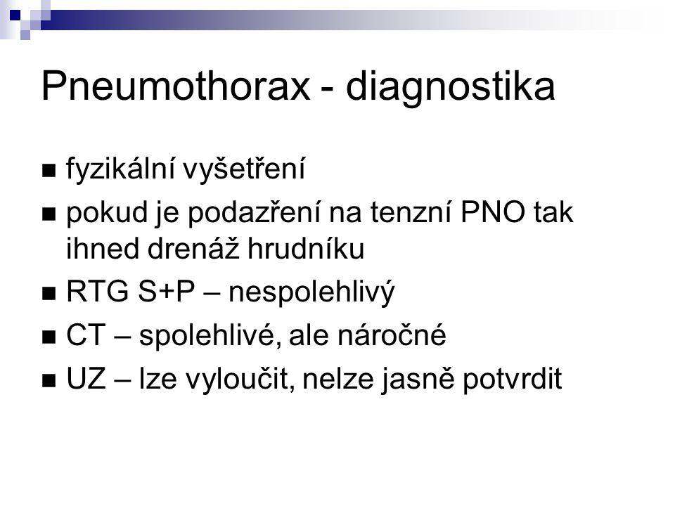 Pneumothorax - diagnostika fyzikální vyšetření pokud je podazření na tenzní PNO tak ihned drenáž hrudníku RTG S+P – nespolehlivý CT – spolehlivé, ale náročné UZ – lze vyloučit, nelze jasně potvrdit