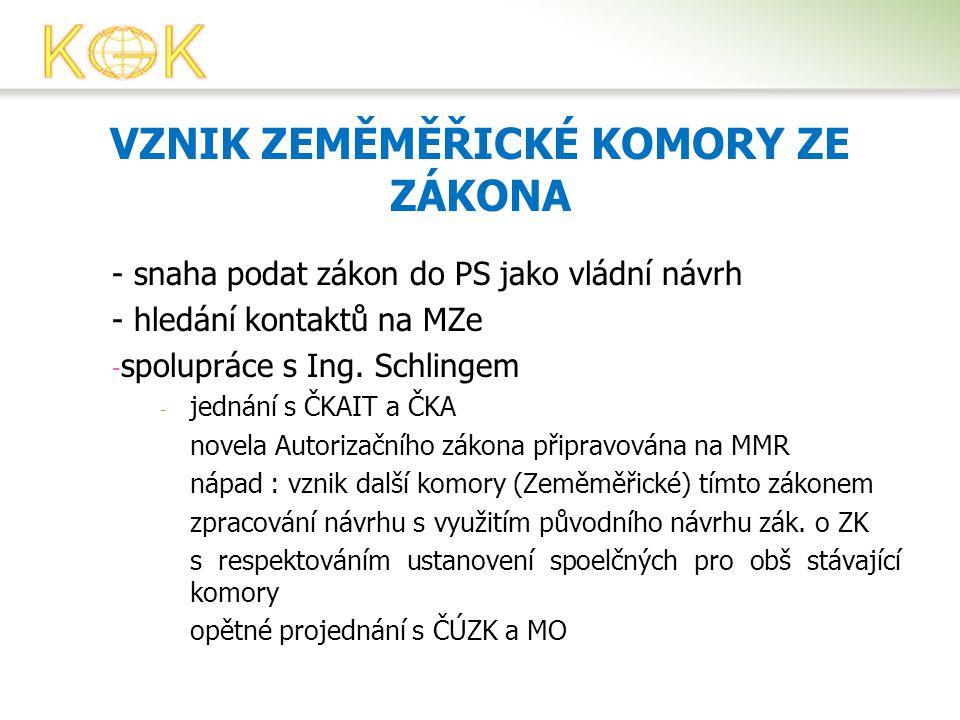 VZNIK ZEMĚMĚŘICKÉ KOMORY ZE ZÁKONA - snaha podat zákon do PS jako vládní návrh - hledání kontaktů na MZe - spolupráce s Ing. Schlingem - jednání s ČKA