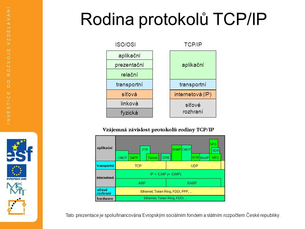 Rodina protokolů TCP/IP Tato prezentace je spolufinancována Evropským sociálním fondem a státním rozpočtem České republiky. aplikační prezentační fyzi