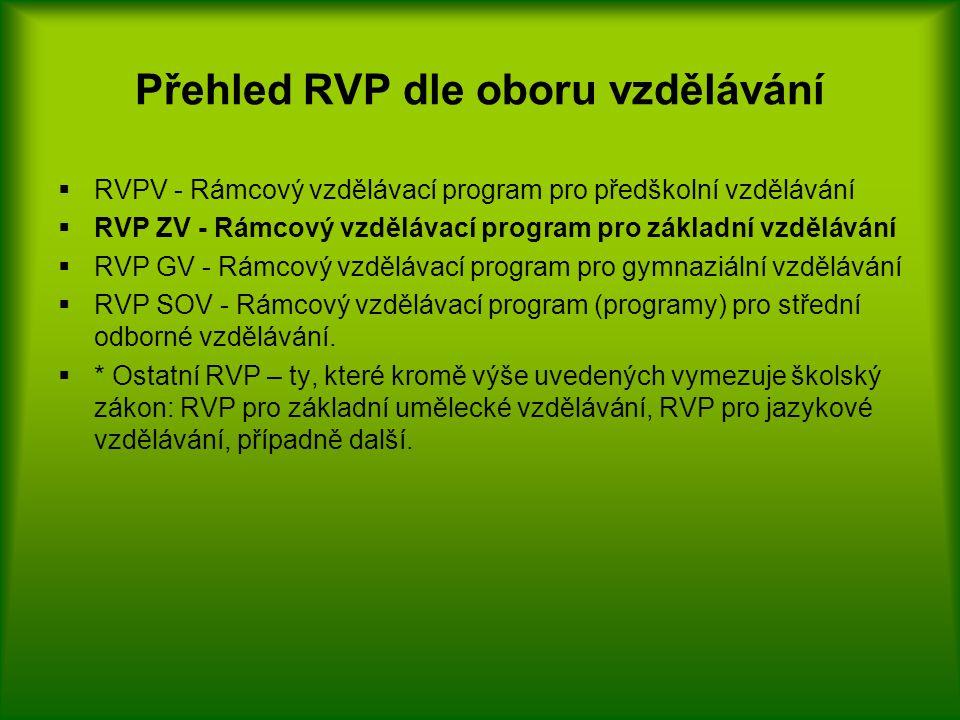 Přehled RVP dle oboru vzdělávání  RVPV - Rámcový vzdělávací program pro předškolní vzdělávání  RVP ZV - Rámcový vzdělávací program pro základní vzdělávání  RVP GV - Rámcový vzdělávací program pro gymnaziální vzdělávání  RVP SOV - Rámcový vzdělávací program (programy) pro střední odborné vzdělávání.