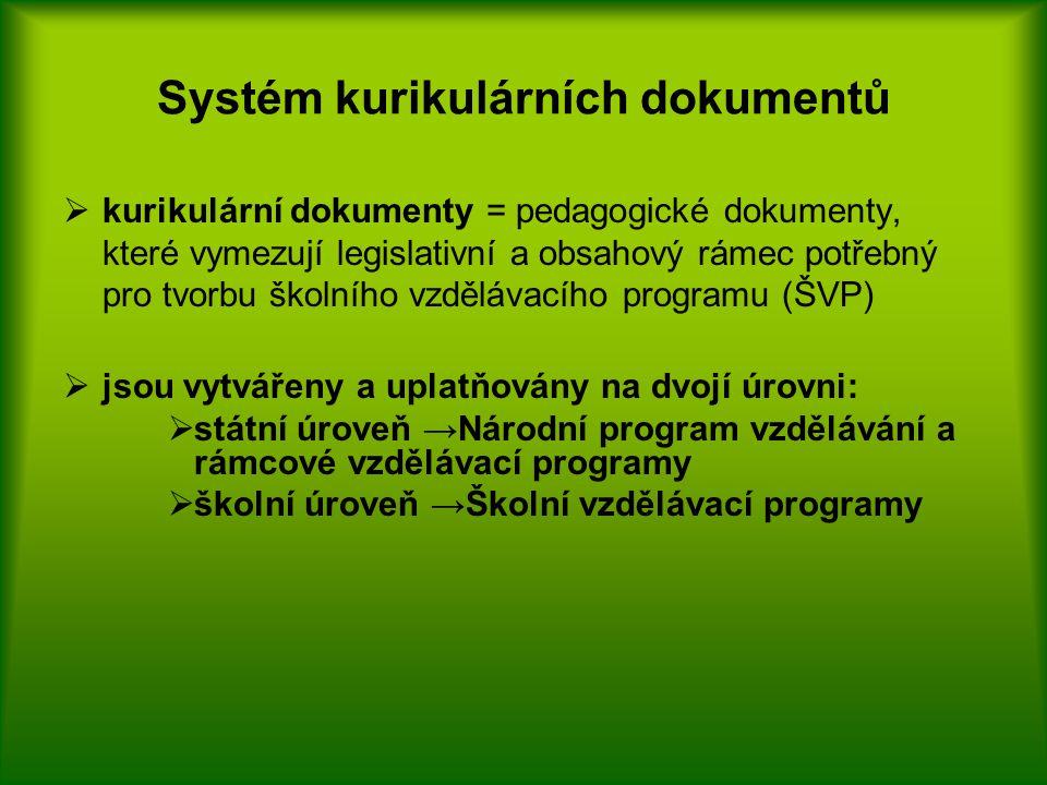 Systém kurikulárních dokumentů  kurikulární dokumenty = pedagogické dokumenty, které vymezují legislativní a obsahový rámec potřebný pro tvorbu školního vzdělávacího programu (ŠVP)  jsou vytvářeny a uplatňovány na dvojí úrovni:  státní úroveň →Národní program vzdělávání a rámcové vzdělávací programy  školní úroveň →Školní vzdělávací programy