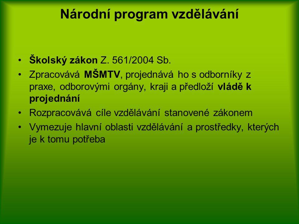 Národní program vzdělávání Školský zákon Z.561/2004 Sb.