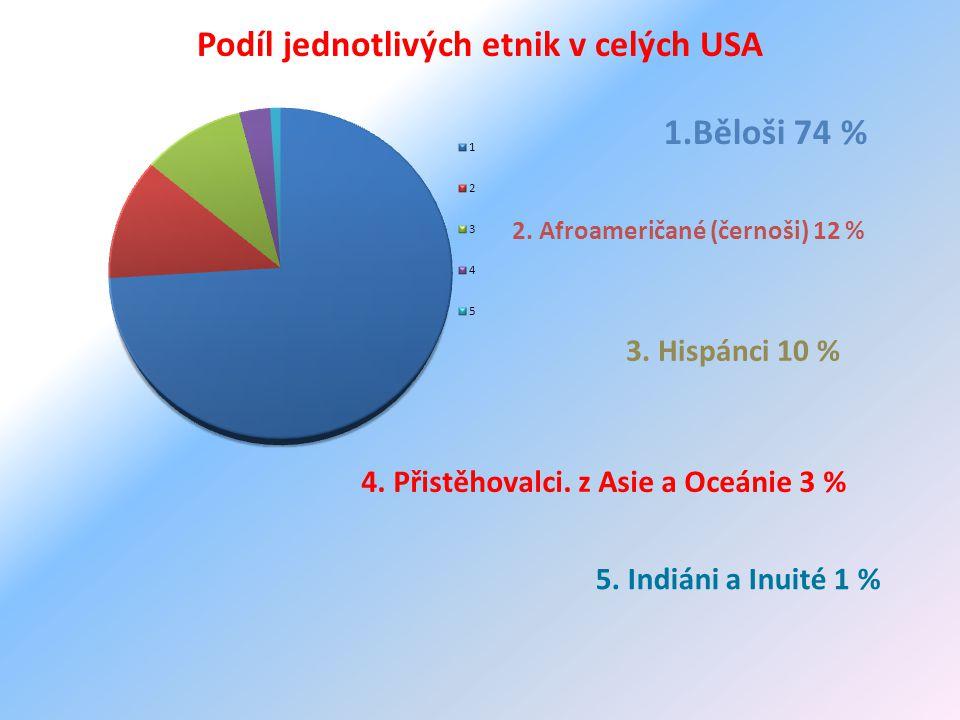 1.Běloši 74 % 2. Afroameričané (černoši) 12 % 3. Hispánci 10 % 4. Přistěhovalci. z Asie a Oceánie 3 % 5. Indiáni a Inuité 1 % Podíl jednotlivých etnik