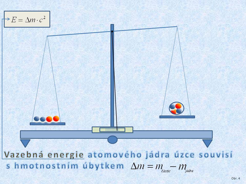 Kontrolní otázky:  Liší se hmotnost jádra od součtu hmotností částic, které je tvoří.