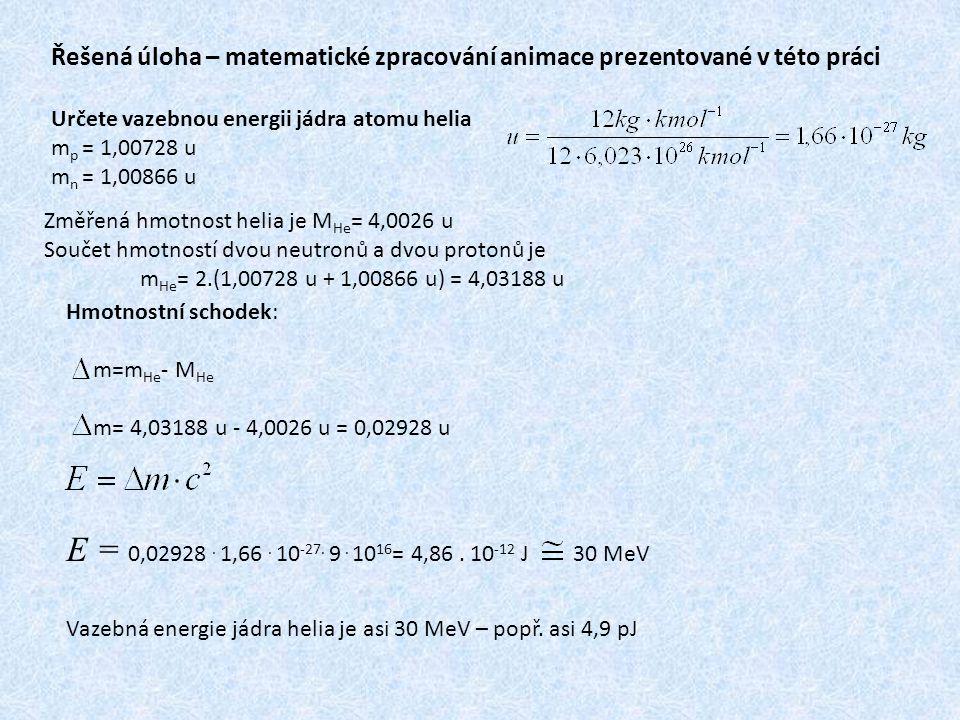 Řešená úloha – matematické zpracování animace prezentované v této práci Určete vazebnou energii jádra atomu helia m p = 1,00728 u m n = 1,00866 u Změřená hmotnost helia je M He = 4,0026 u Součet hmotností dvou neutronů a dvou protonů je m He = 2.(1,00728 u + 1,00866 u) = 4,03188 u Hmotnostní schodek: m=m He - M He m= 4,03188 u - 4,0026 u = 0,02928 u E = 0,02928.