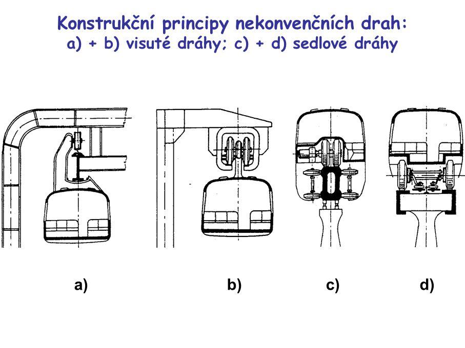 Konstrukční principy nekonvenčních drah: a) + b) visuté dráhy; c) + d) sedlové dráhy a)b)c)d)