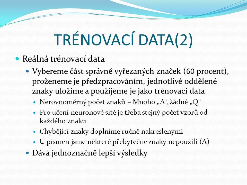 """TRÉNOVACÍ DATA(2) Reálná trénovací data Vybereme část správně vyřezaných značek (60 procent), proženeme je předzpracováním, jednotlivé oddělené znaky uložíme a použijeme je jako trénovací data Nerovnoměrný počet znaků – Mnoho """"A , žádné """"Q Pro učení neuronové sítě je třeba stejný počet vzorů od každého znaku Chybějící znaky doplníme ručně nakreslenými U písmen jsme některé přebytečné znaky nepoužili (A) Dává jednoznačně lepší výsledky"""