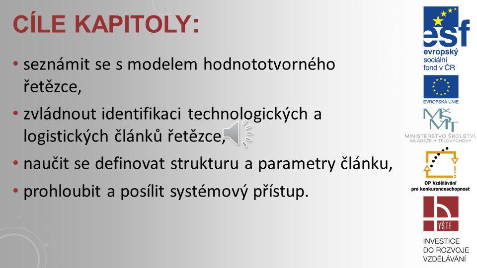 CÍLE KAPITOLY : seznámit se s modelem hodnototvorného řetězce, zvládnout identifikaci technologických a logistických článků řetězce, naučit se definovat strukturu a parametry článku, prohloubit a posílit systémový přístup.