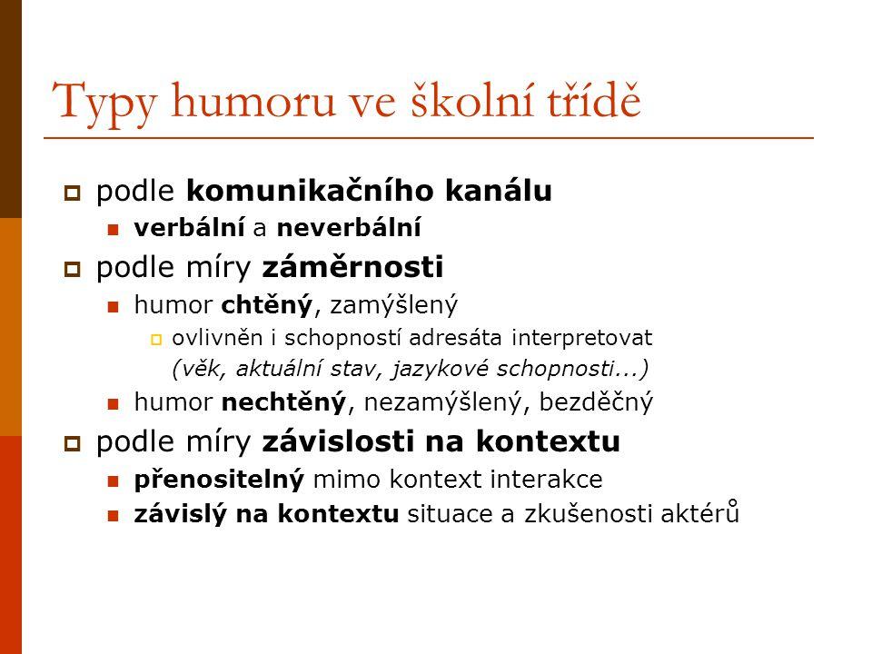 Typy humoru ve školní třídě  podle komunikačního kanálu verbální a neverbální  podle míry záměrnosti humor chtěný, zamýšlený  ovlivněn i schopností