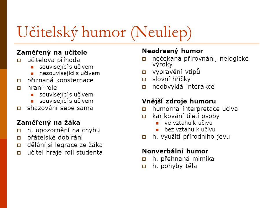 Učitelský humor (Neuliep) Zaměřený na učitele  učitelova příhoda související s učivem nesouvisející s učivem  přiznaná konsternace  hraní role souv