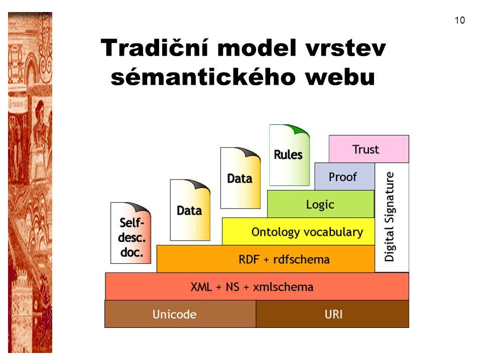 10 Tradiční model vrstev sémantického webu