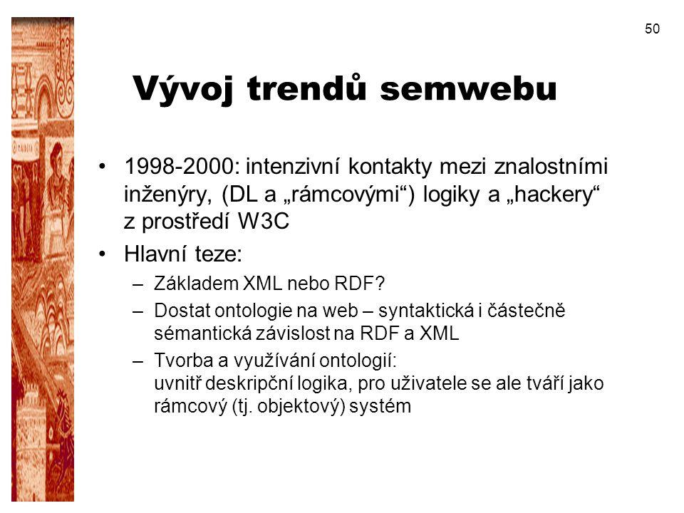 """50 Vývoj trendů semwebu 1998-2000: intenzivní kontakty mezi znalostními inženýry, (DL a """"rámcovými"""") logiky a """"hackery"""" z prostředí W3C Hlavní teze: –"""