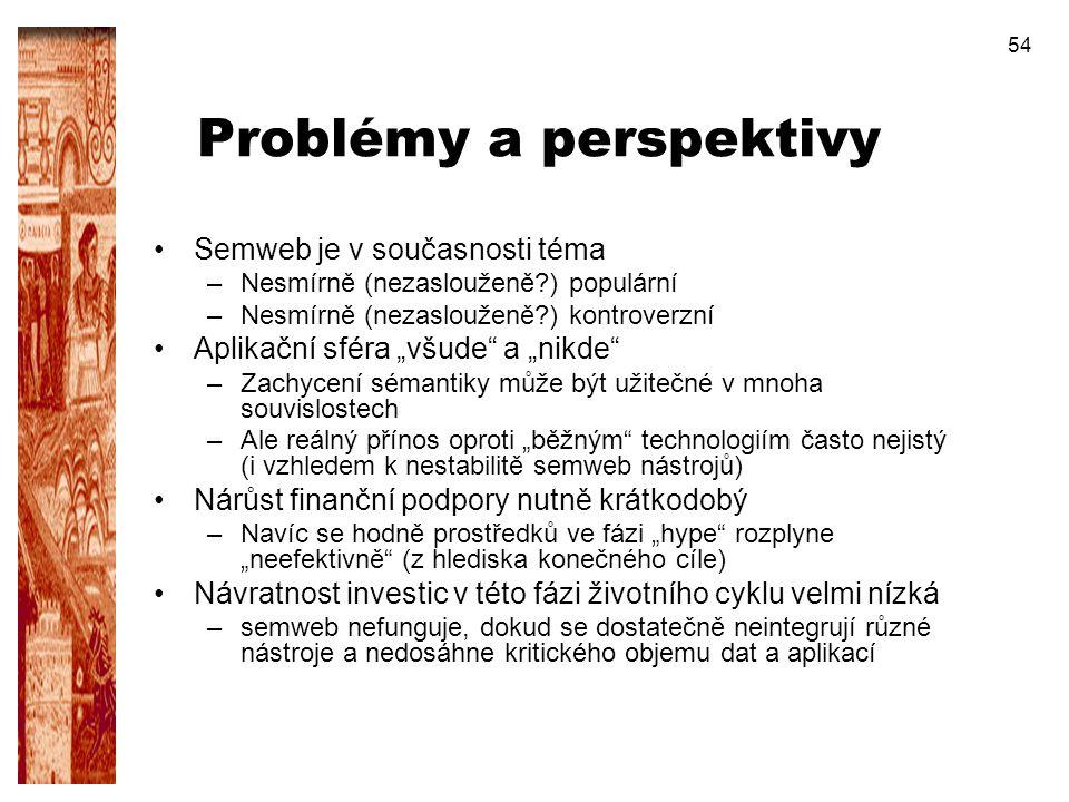 """54 Problémy a perspektivy Semweb je v současnosti téma –Nesmírně (nezaslouženě?) populární –Nesmírně (nezaslouženě?) kontroverzní Aplikační sféra """"všu"""