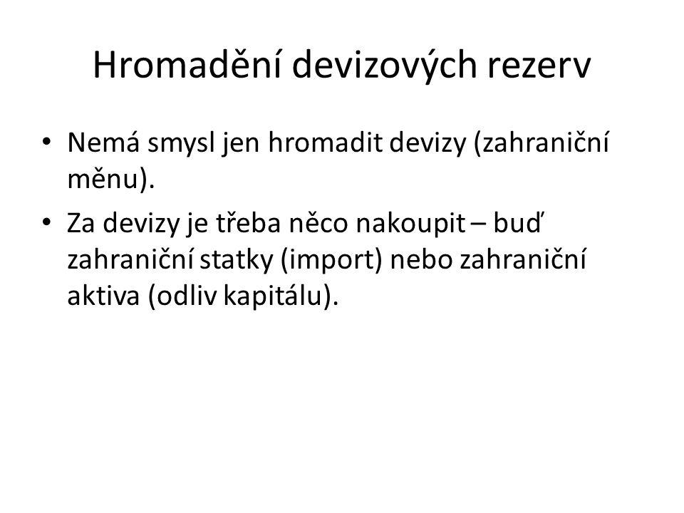 Hromadění devizových rezerv Nemá smysl jen hromadit devizy (zahraniční měnu).