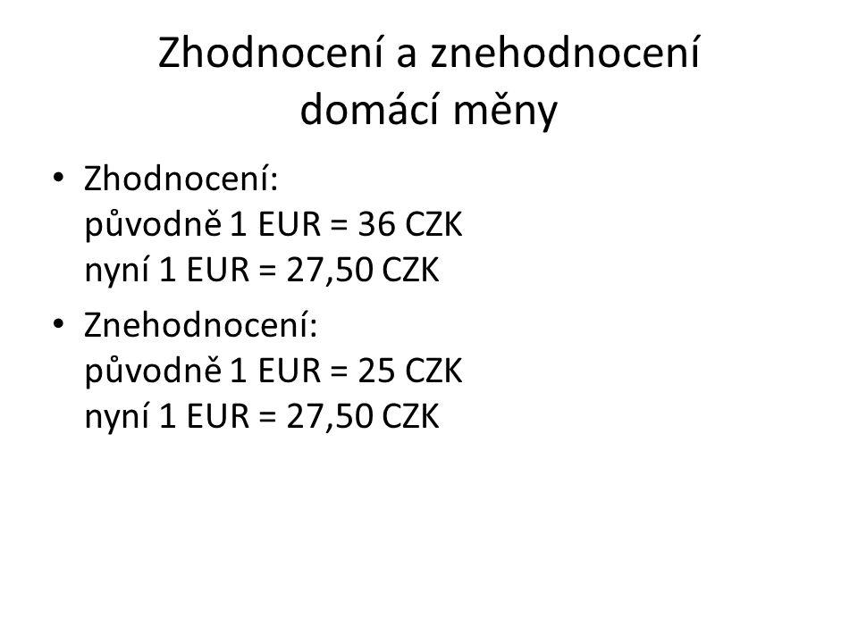 Zhodnocení a znehodnocení domácí měny Zhodnocení: původně 1 EUR = 36 CZK nyní 1 EUR = 27,50 CZK Znehodnocení: původně 1 EUR = 25 CZK nyní 1 EUR = 27,50 CZK