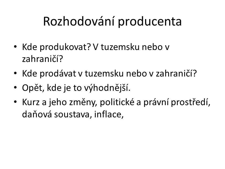 Rozhodování producenta Kde produkovat. V tuzemsku nebo v zahraničí.