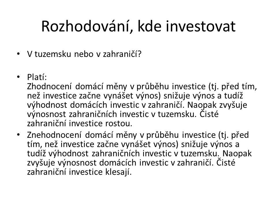 Rozhodování, kde investovat V tuzemsku nebo v zahraničí.