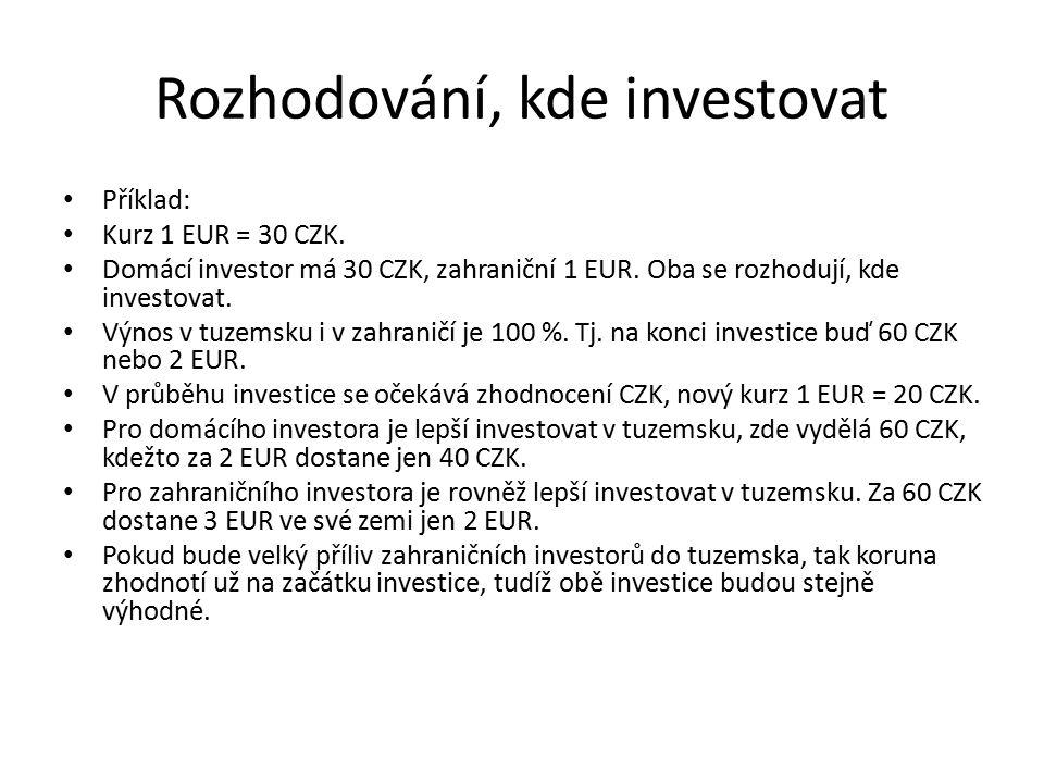 Rozhodování, kde investovat Příklad: Kurz 1 EUR = 30 CZK.
