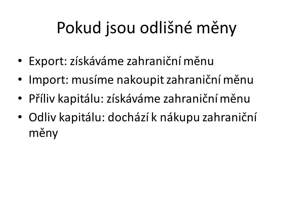Pokud jsou odlišné měny Export: získáváme zahraniční měnu Import: musíme nakoupit zahraniční měnu Příliv kapitálu: získáváme zahraniční měnu Odliv kapitálu: dochází k nákupu zahraniční měny