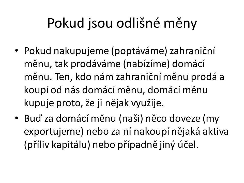 Pokud jsou odlišné měny Pokud nakupujeme (poptáváme) zahraniční měnu, tak prodáváme (nabízíme) domácí měnu.