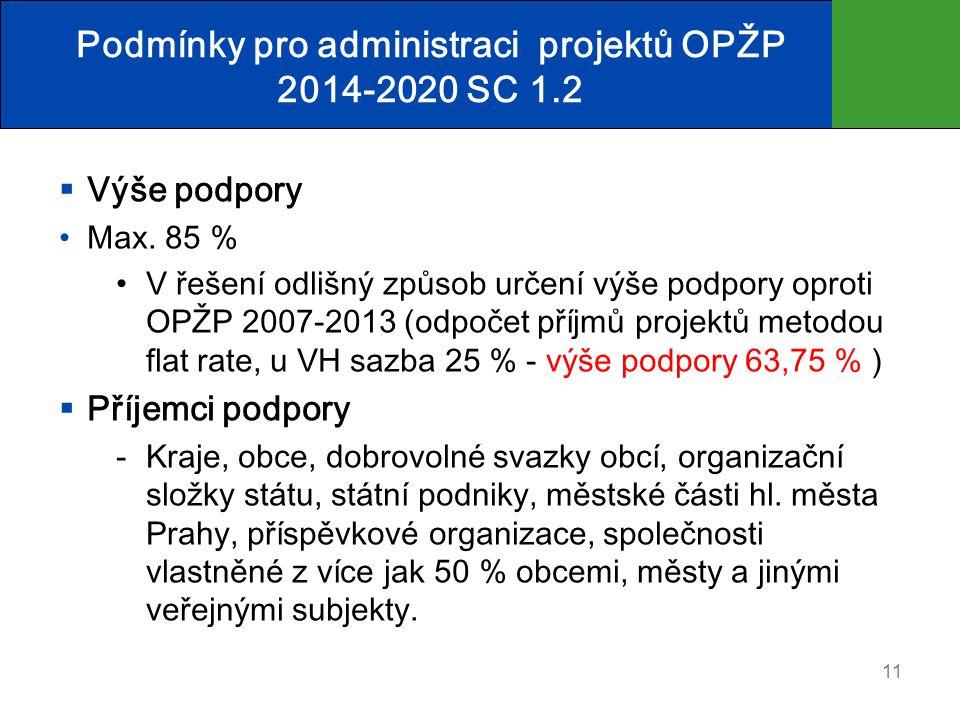 Podmínky pro administraci projektů OPŽP 2014-2020 SC 1.2  Výše podpory Max.