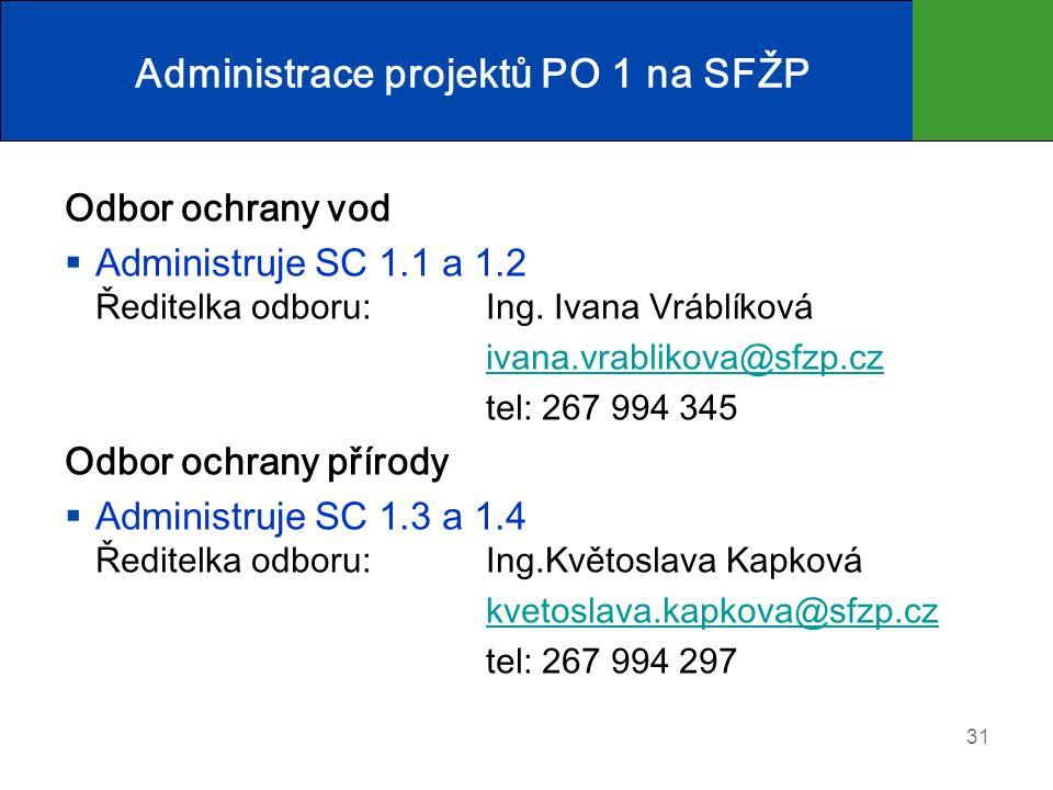 Administrace projektů PO 1 na SFŽP Odbor ochrany vod  Administruje SC 1.1 a 1.2 Ředitelka odboru: Ing.