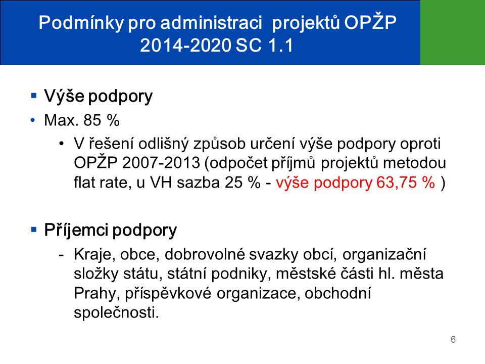 Podmínky pro administraci projektů OPŽP 2014-2020 SC 1.1  Výše podpory Max.