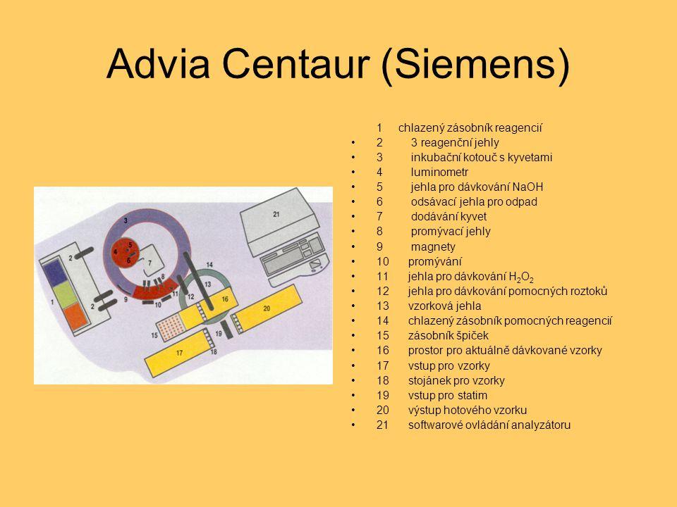 Advia Centaur (Siemens) 1 chlazený zásobník reagencií 2 3 reagenční jehly 3 inkubační kotouč s kyvetami 4 luminometr 5 jehla pro dávkování NaOH 6 odsá