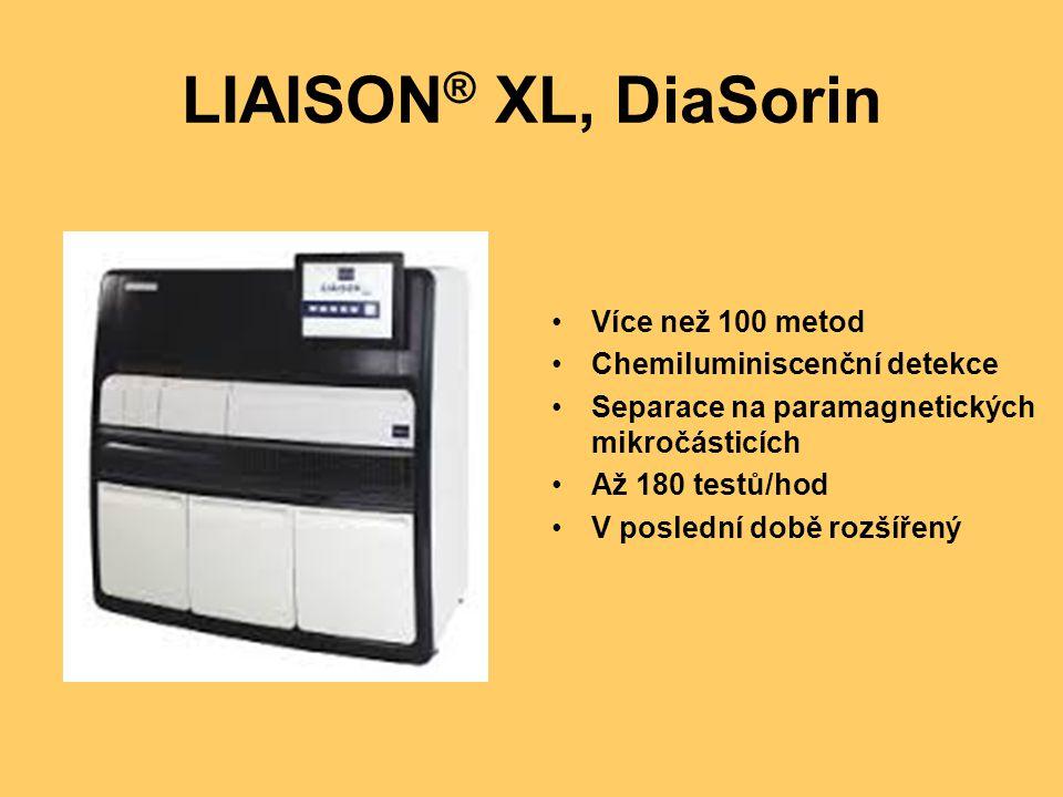 LIAISON ® XL, DiaSorin Více než 100 metod Chemiluminiscenční detekce Separace na paramagnetických mikročásticích Až 180 testů/hod V poslední době rozšířený