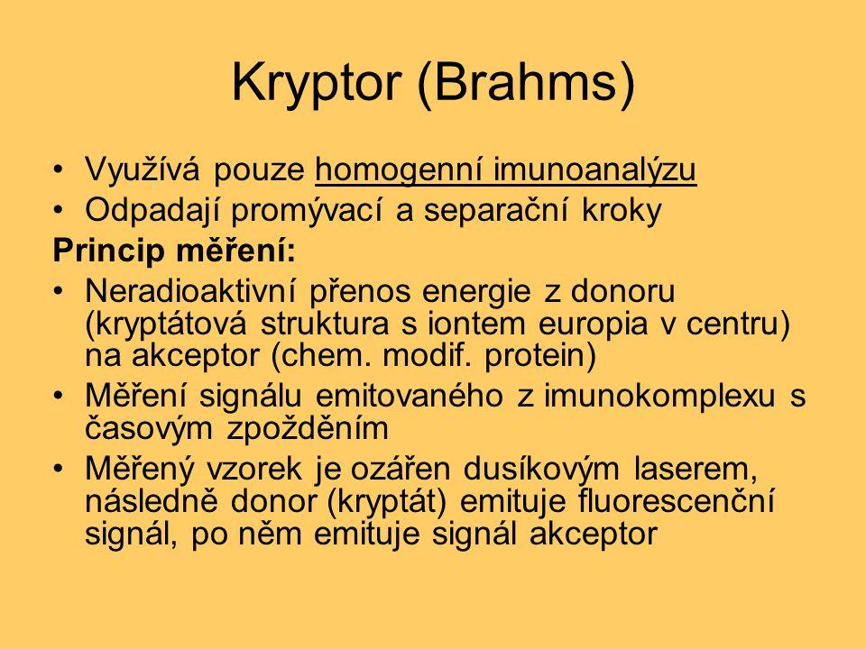 Kryptor (Brahms) Využívá pouze homogenní imunoanalýzu Odpadají promývací a separační kroky Princip měření: Neradioaktivní přenos energie z donoru (kryptátová struktura s iontem europia v centru) na akceptor (chem.