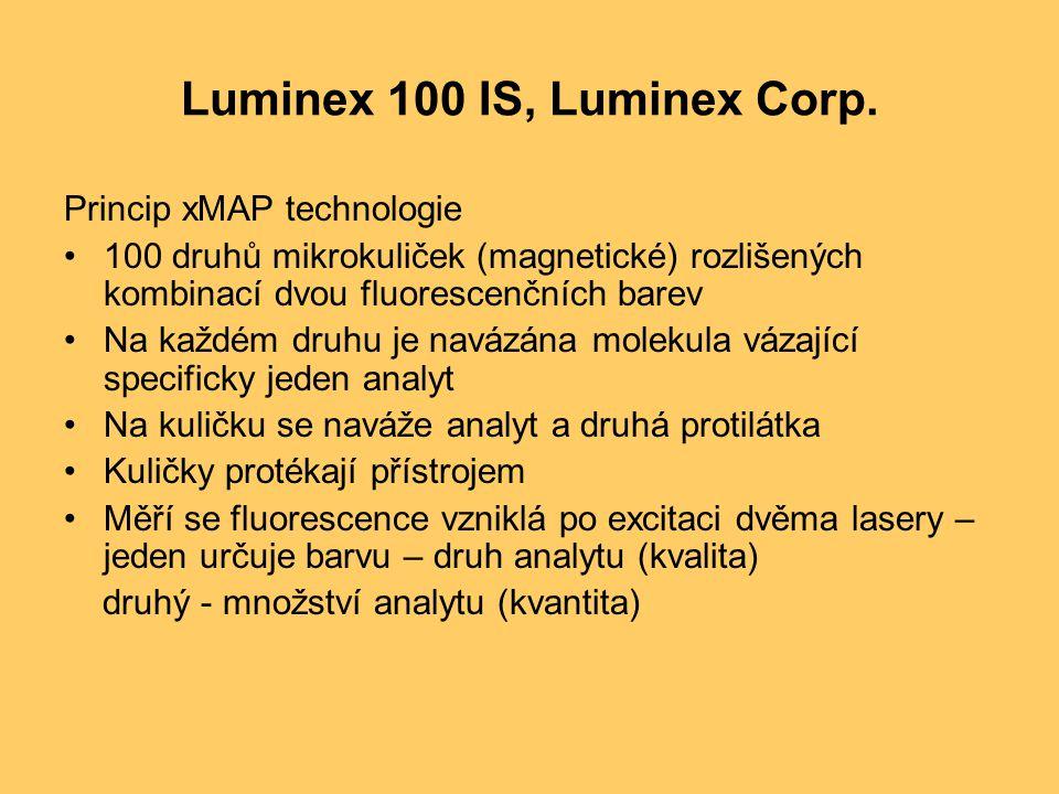 Luminex 100 IS, Luminex Corp. Princip xMAP technologie 100 druhů mikrokuliček (magnetické) rozlišených kombinací dvou fluorescenčních barev Na každém