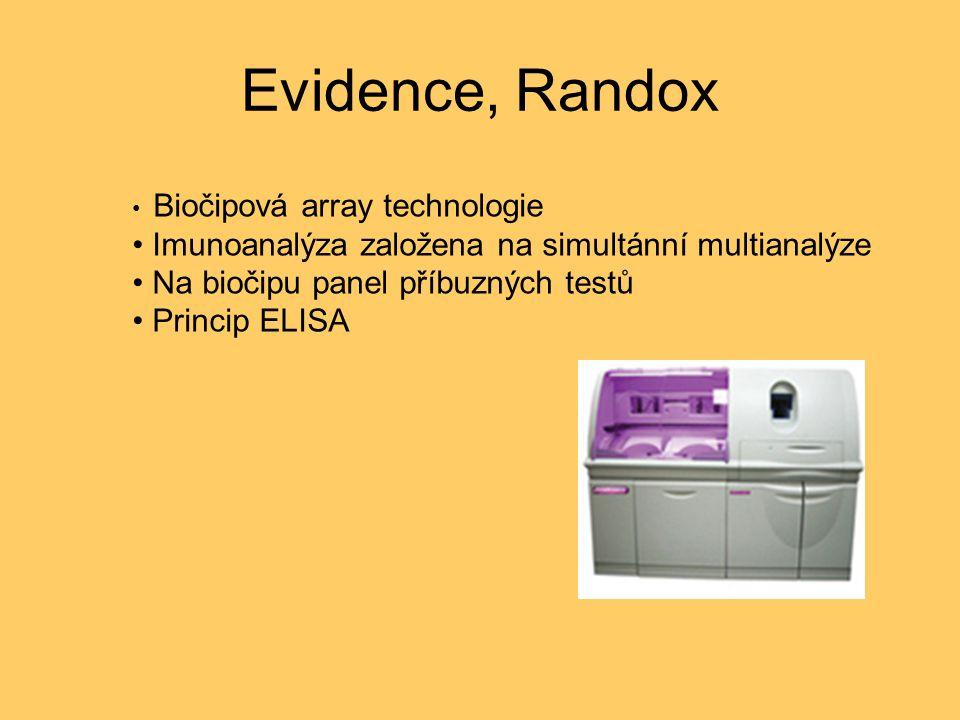 Evidence, Randox Biočipová array technologie Imunoanalýza založena na simultánní multianalýze Na biočipu panel příbuzných testů Princip ELISA