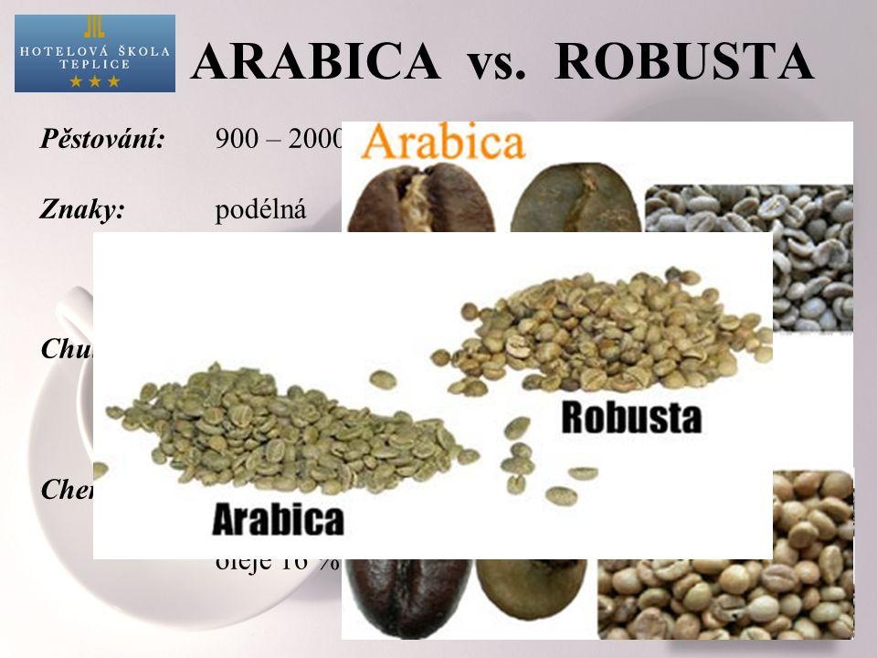 Pěstování: 900 – 2000m600 – 1500m Znaky: podélná kulatá náročná odolná cca 75% produkce Chuť:kyselost, sladkostméně aromatická ovocné tónydrsnější, kořeněná kyselost dominujezemitá, více kofeinu Chemiekofein 0,9 – 1,4 %1,8 – 4% kyseliny 6,5 %10 % oleje 16 %10 % ARABICA vs.